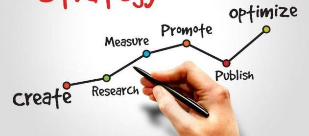 Is SEO important for your business?